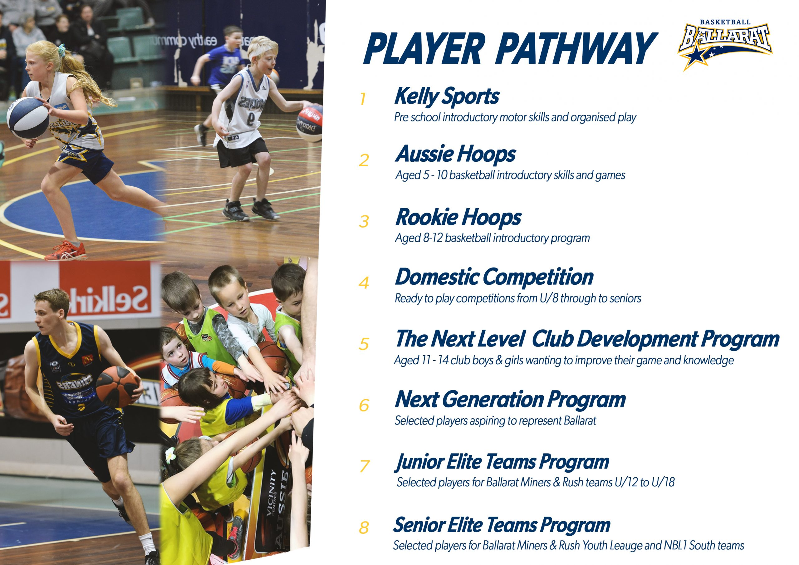 Player pathway poster